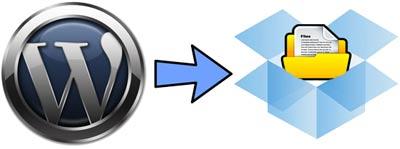 Tradução para o Português do Plugin Backup do WordPress para o Dropbox